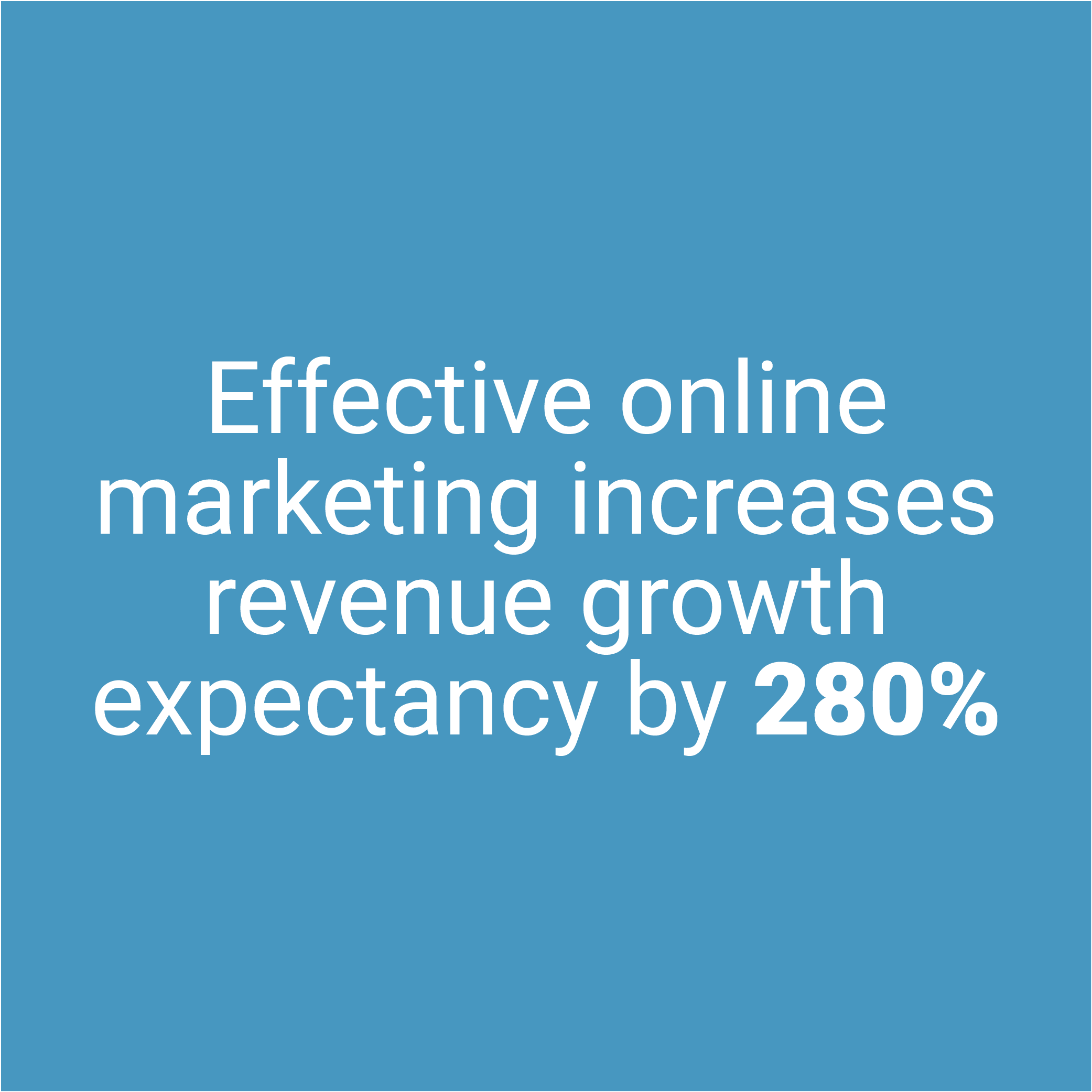 Effective B2B digital marketing can increase growth expectancy by 280%
